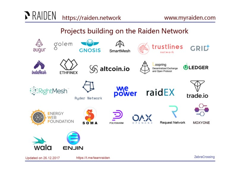 Projects building on the Raiden Network