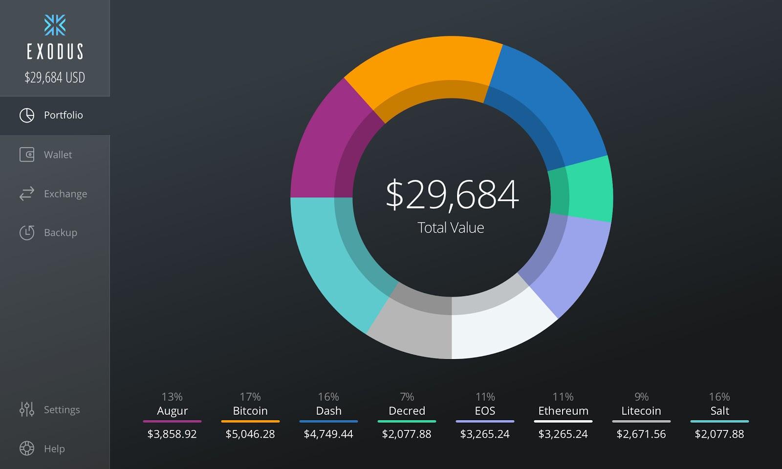 Exodus cryptocurrency wallet