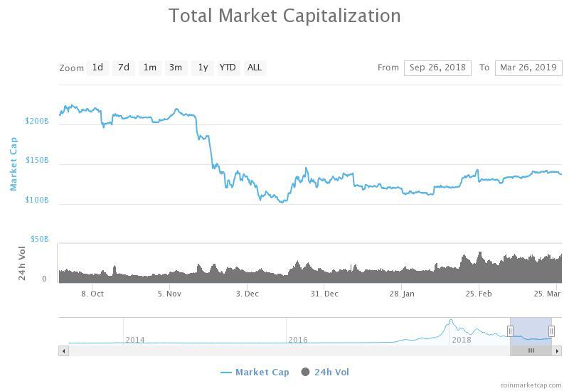Bitmain IPO market cap
