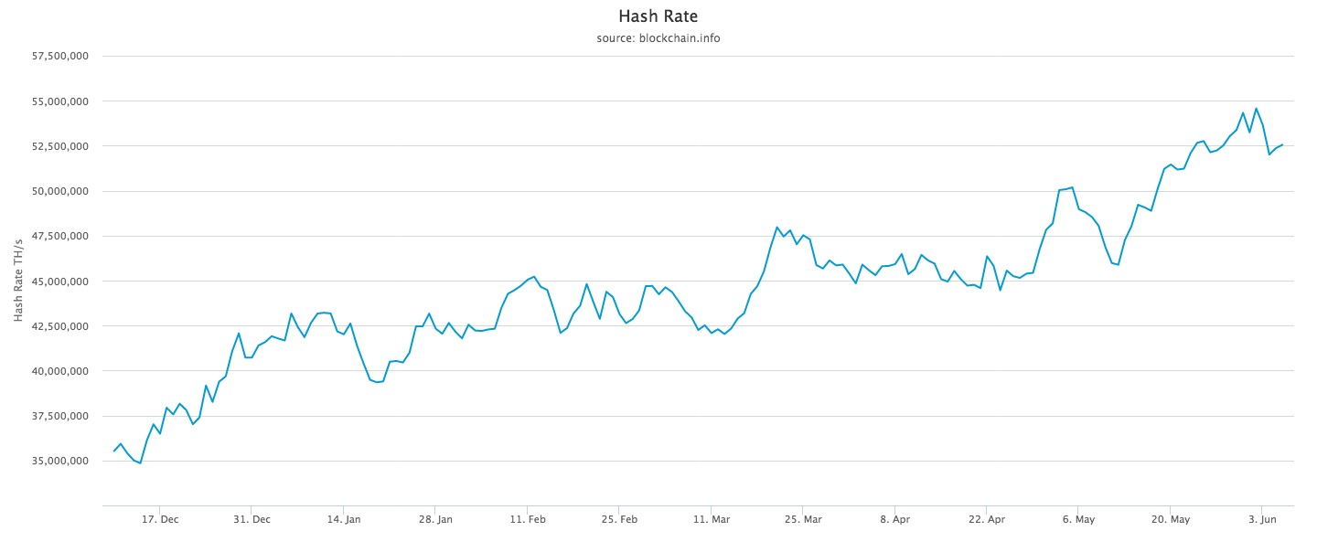 Bitcoin mining consumes more electricity than New Zealand
