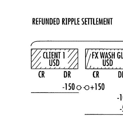 """BoA patent refers to """"Ripple settlement"""""""