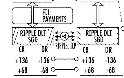 """Patent filings clearly refer to """"Ripple"""""""