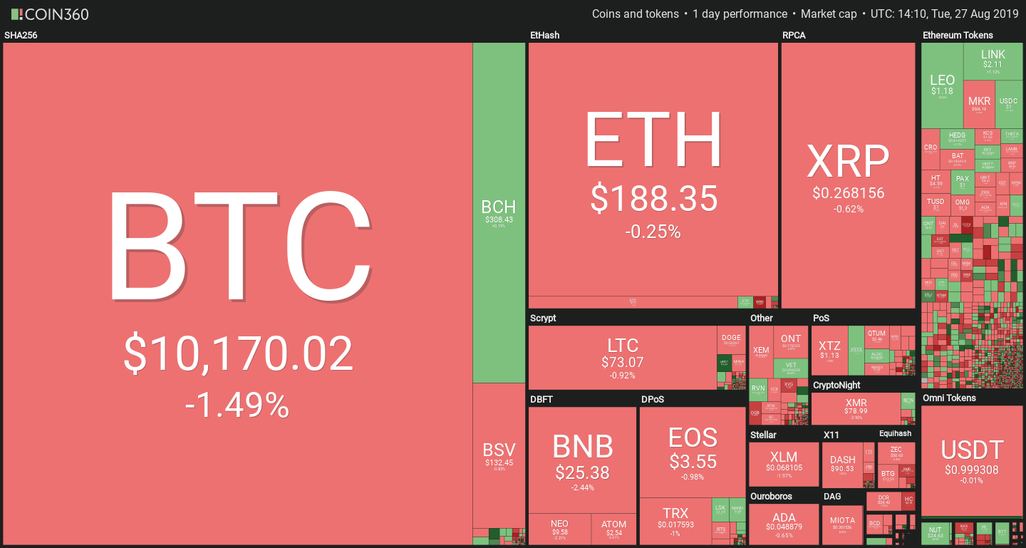 Cryptocurrency prices August 27