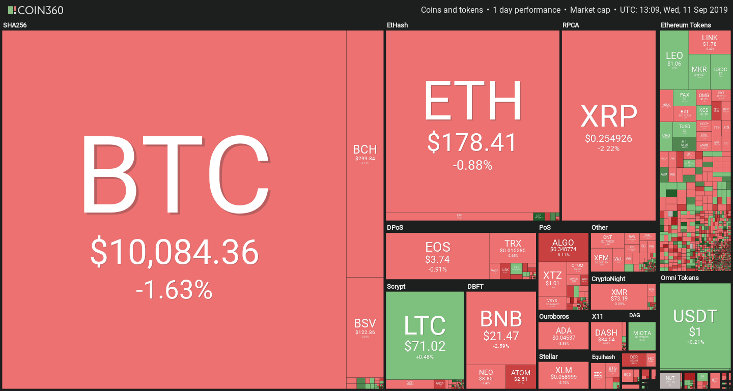 Cryptocurrency prices September 11