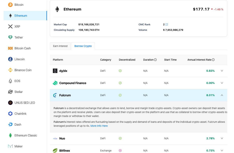 Interest by CoinMarketCap screenshot