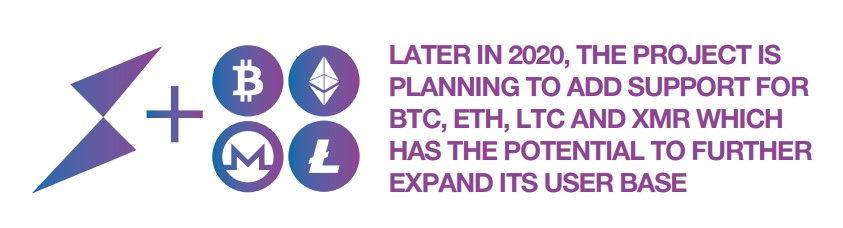 THORChain User Expansion Plans