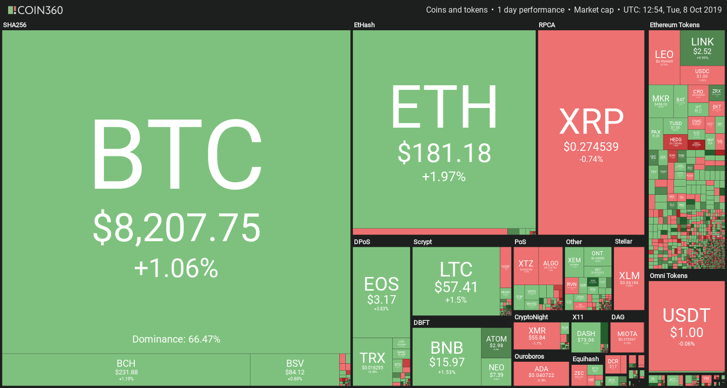 Cryptocurrency market remains stable