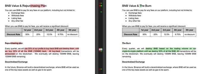 BNB whitepaper change