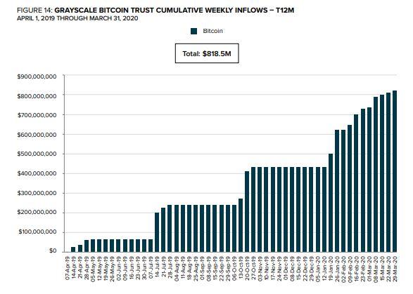 Cumulative 12M inflows, trailing