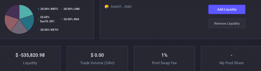 The current state of Balancer's drained liquidity pool