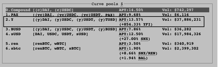 Curve finance yields