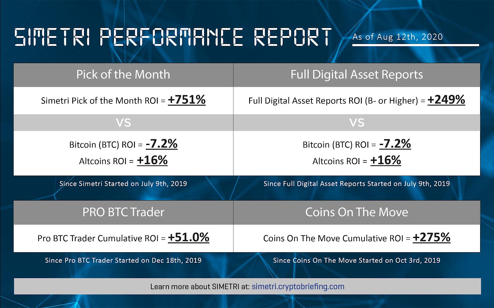 SIMETRI performance report scorecard