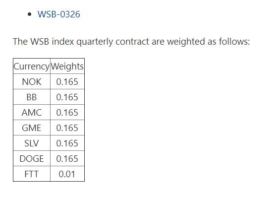 wallstreetbets ftx index asset distibution
