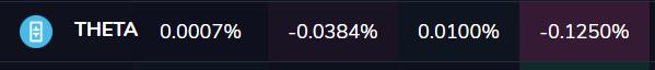 Crypto funding rates on ViewBase