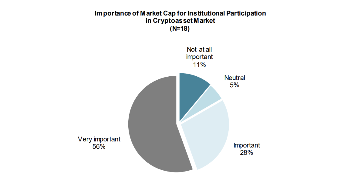 Impact of High Volatility on Institutional Participation by eToro