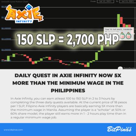 Axie Infinity earnings