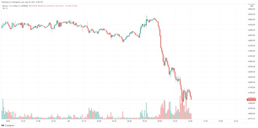 The Of us's Bank of China Crypto Crackdown Continues